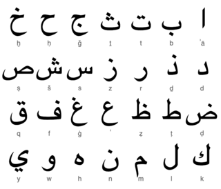 Arabic script Writing system used for writing several languages of Asia and Africa