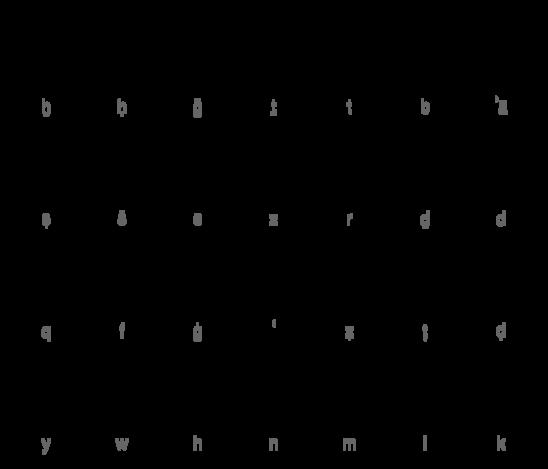 Alfabeto árabe Wikiwand