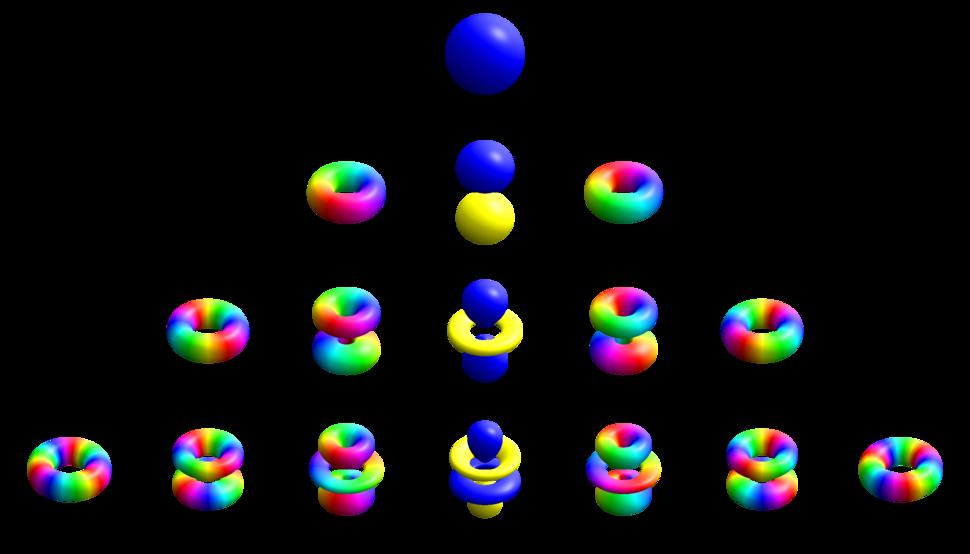Atomic orbitals spdf m-eigenstates