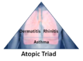 Atopic Triad.PNG