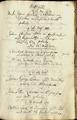Bürgerverzeichnis-Charlottenburg-1711-1790-160.tif