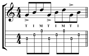 Scruggs style - Image: Banjo forward roll on G major chord