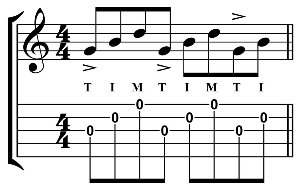 Banjo forward roll on G major chord