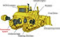 Basic Parts of HBXG Bulldozer.jpg