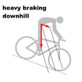 Bicycle and motorcycle dynamics Stability 4C.png