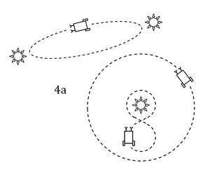 Braitenberg vehicle - Complex behavior