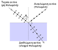 Brewsters-angle-el.PNG