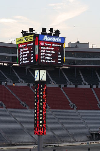 Bristol Motor Speedway - The old scoring pylon in August 2007