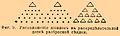Brockhaus and Efron Encyclopedic Dictionary b63 328-1.jpg