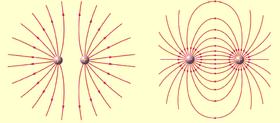 elettrostatica wiki