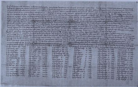 "Charter S416 of AEthelstan for Wulfgar in 931, written by ""AEthelstan A"" Charter S416 written by AEthelstan A in 931.jpg"