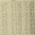 Climatological data, Arkansas (1942) (14773411371).jpg