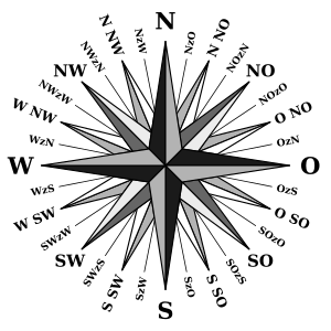 Compass rose german.svg