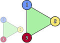 Configuration of the triangle - identity.jpg