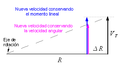 Coriolis Conservacion velocidad.PNG