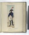 Coronel. Infanteria de linea. (1802) (NYPL b14896507-87813).tiff