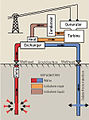 Diagram-BinaryGeothermal.jpg