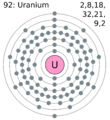 Electron shell 092 uranium.png