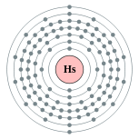 Electron shells of hassium (2, 8, 18, 32, 32, 14, 2 (predicted))