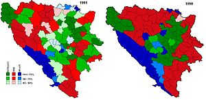 Peace plans proposed before and during the Bosnian War - Ethnic distribution at the municipal level in Bosnia and Herzegovina before (1991) and after the war (1998)