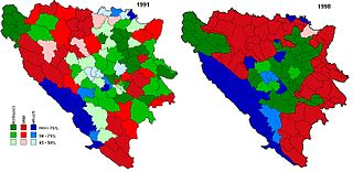 Peace plans proposed before and during the Bosnian War