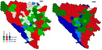 Ethnic cleansing in the Bosnian War - Ethnic distribution at the municipal level in Bosnia and Herzegovina before (1991) and after the war (1998)