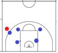 FIBA Box&One.png