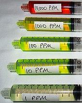 Parts-per notation - Wikipedia