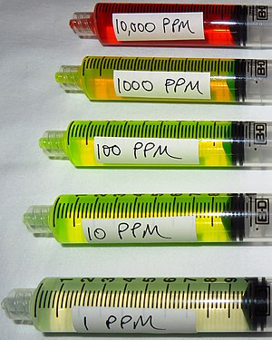 Parts-per notation - Fluorescein aqueous solutions, diluted from 1–10,000 parts-per-million