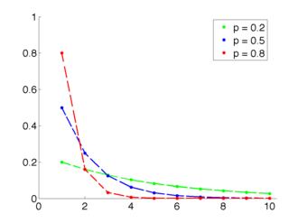 Geometricpdf1-dashed.png