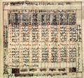 Georgian astronomical manuscript (2).png