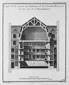 Hôtel des Comédiens du Roi - Coupe sur la largeur EF - Architecture françoise Tome2 Livre3 Ch4 Pl6 - Kyoto U.jpg