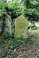 Highgate Cemetery - East - Ferdinard Thomas Barzetti 01.jpg