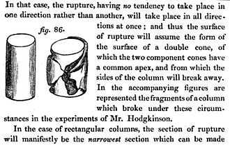 Eaton Hodgkinson - Hodgkinson experimented on the strength of columns, here showing the failure mode
