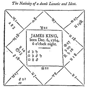 Lunatic - Image: Horoscope 1792