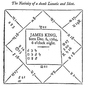 "Lunatic - The horoscope of a ""Lunatic"" according to an astrologer who describes how the positions of the planets Saturn and Mars with respect to the moon are the cause of ""diseases of the mind""."