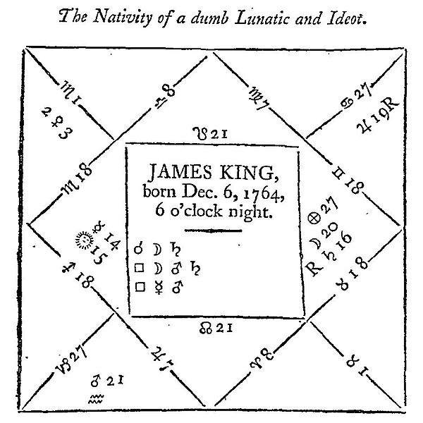 an analysis of the term dangerous lunacy History and etymology for lunatic middle english lunatik, from anglo-french or late latin anglo-french lunatic, from late latin lunaticus, from latin luna from the belief that lunacy fluctuated with the phases of the moon.