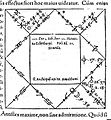 Horoscope of Archbishop Hamilton from Cardanus Wellcome L0011715.jpg