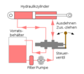 Hydraulic circuit directional control de.png