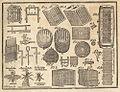 Imkereizubehör 1820.jpg
