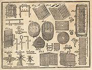 Imkereigerät im 19. Jahrhundert, Tafel aus Riem, Werner: Der praktische Bienenvater. Leipzig 1820