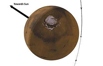 Inspiration Mars Foundation - Inspiration Mars Periapsis.