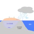 Island water basin freshwater lens (zh-hant).png