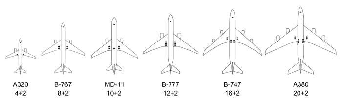 Jet airliner's tire arrangement(6models).PNG