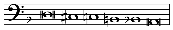Chromatic fourth: lament bass bassline in Dm (D-C#-C()-B-B-A) Play (help*info) Lament bass.png