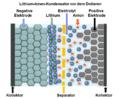 Lithium-Ionen-Kondensator-1.png