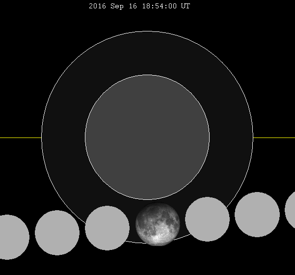 Lunar eclipse chart close-2016Sep16