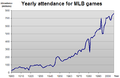 MLB attendance.png