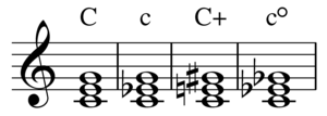 Chord (music) - Macro analysis for triads on C.