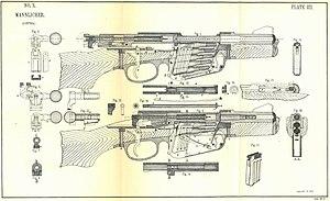 Mannlicher M1888 - Mannlicher M1888 mechanism.